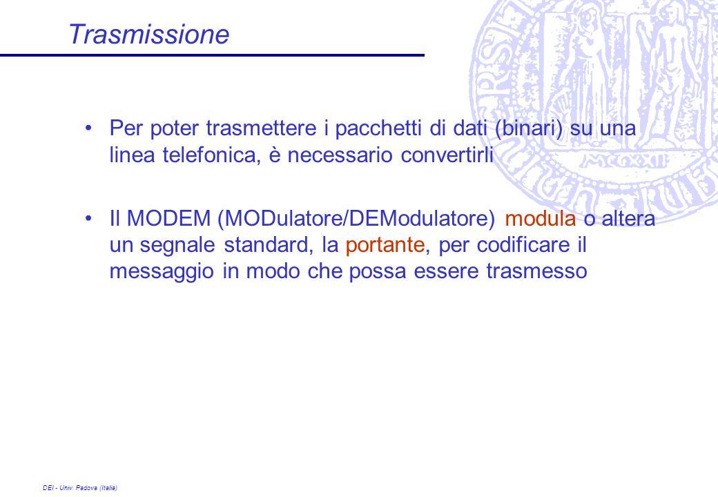 Trasmissione Per poter trasmettere i pacchetti di dati (binari) su una linea telefonica, è necessario convertirli.