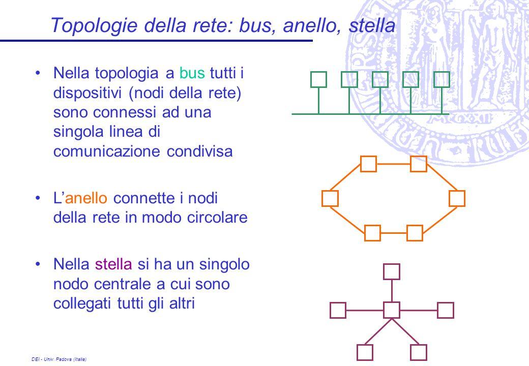 Topologie della rete: bus, anello, stella