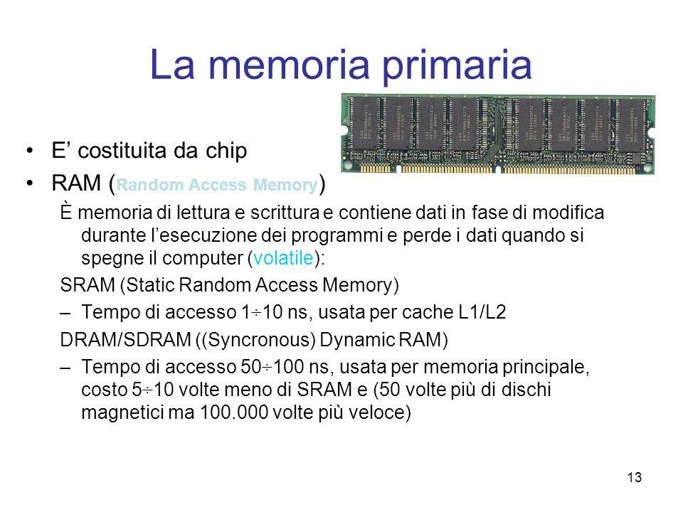 La memoria primaria E' costituita da chip RAM (Random Access Memory)