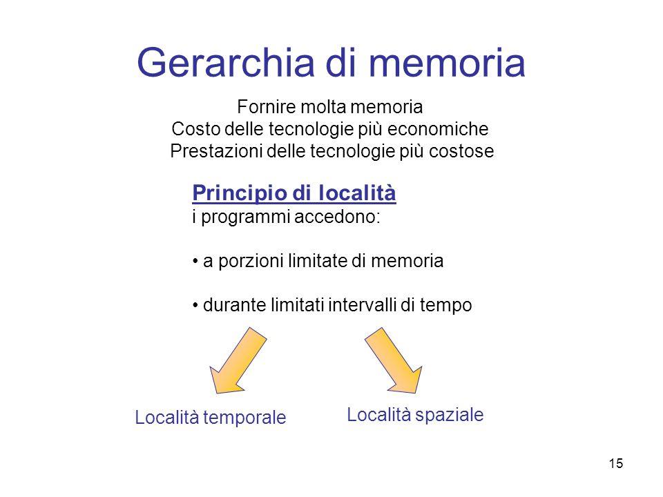 Gerarchia di memoria Principio di località i programmi accedono: