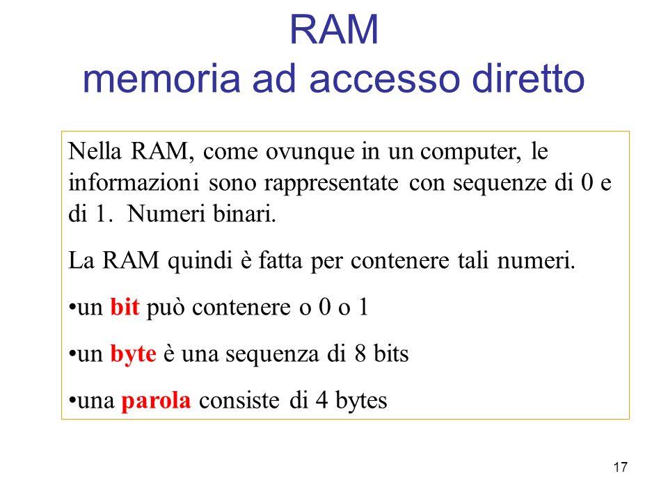 RAM memoria ad accesso diretto