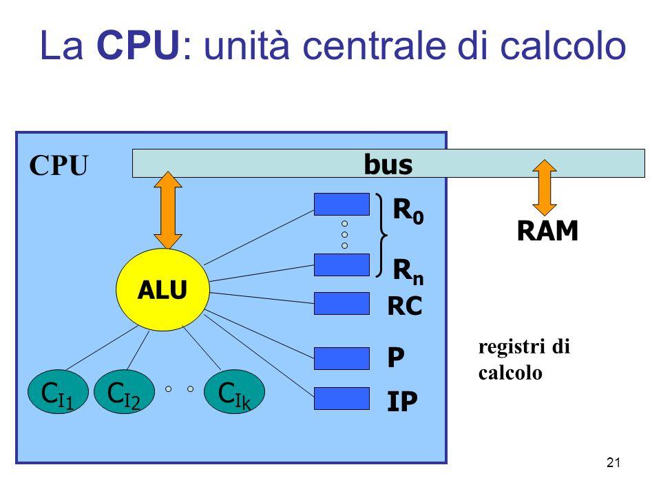 La CPU: unità centrale di calcolo