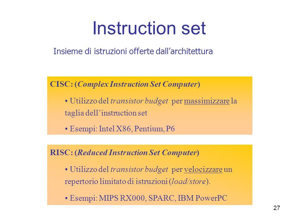 Instruction set Insieme di istruzioni offerte dall'architettura