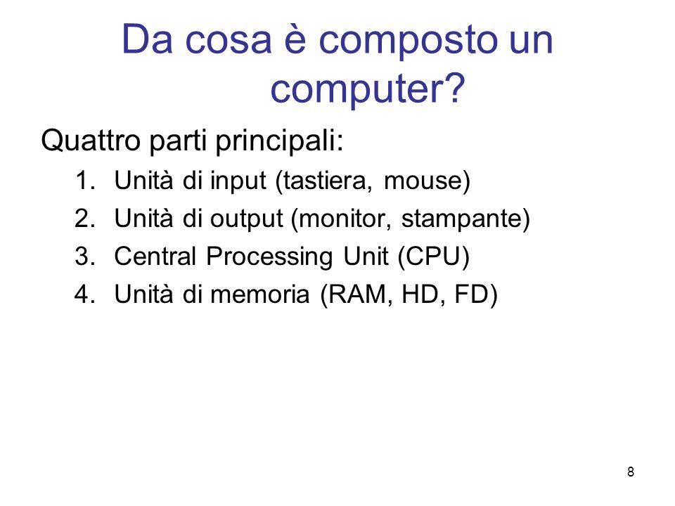 Da cosa è composto un computer