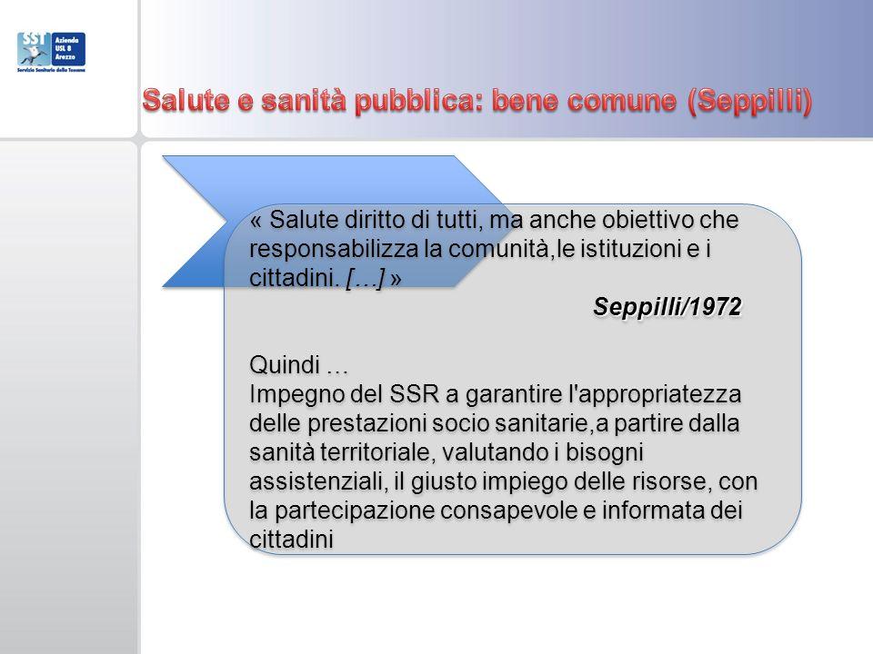 Salute e sanità pubblica: bene comune (Seppilli)