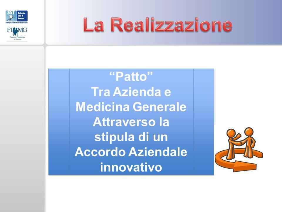 La Realizzazione Patto Tra Azienda e Medicina Generale