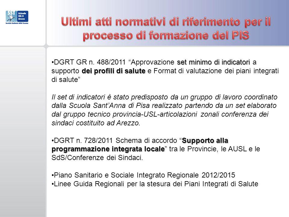 Ultimi atti normativi di riferimento per il processo di formazione del PIS