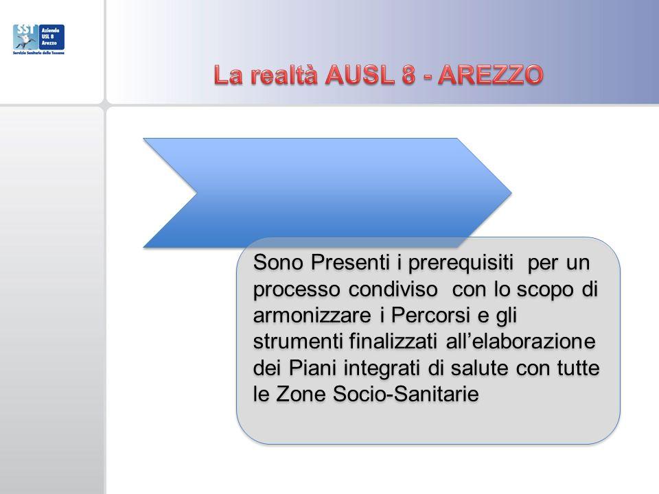 La realtà AUSL 8 - AREZZO