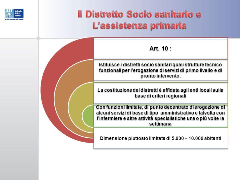 Il Distretto Socio sanitario e L'assistenza primaria