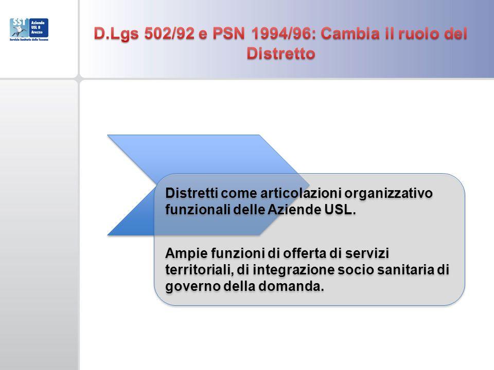 D.Lgs 502/92 e PSN 1994/96: Cambia il ruolo del Distretto
