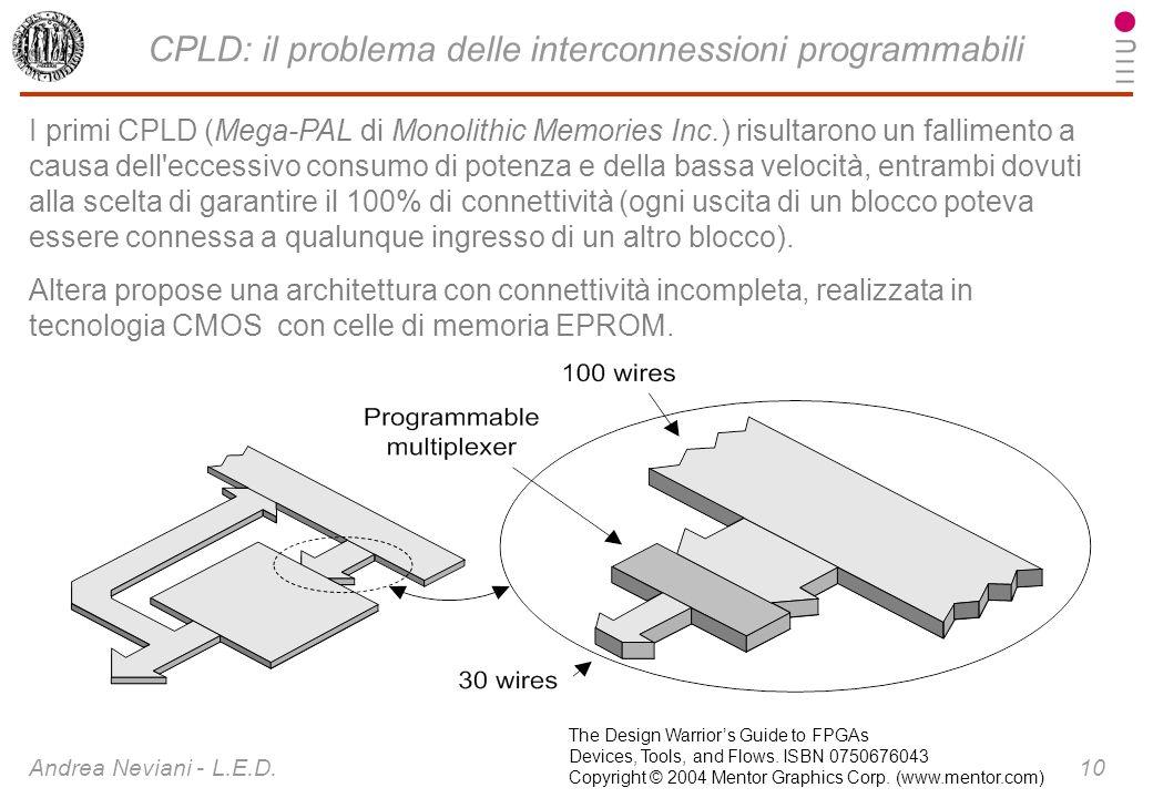 CPLD: il problema delle interconnessioni programmabili