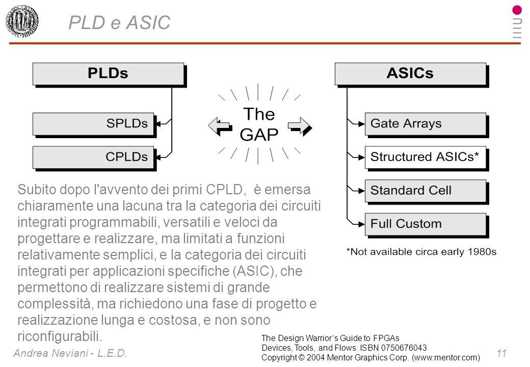 PLD e ASIC