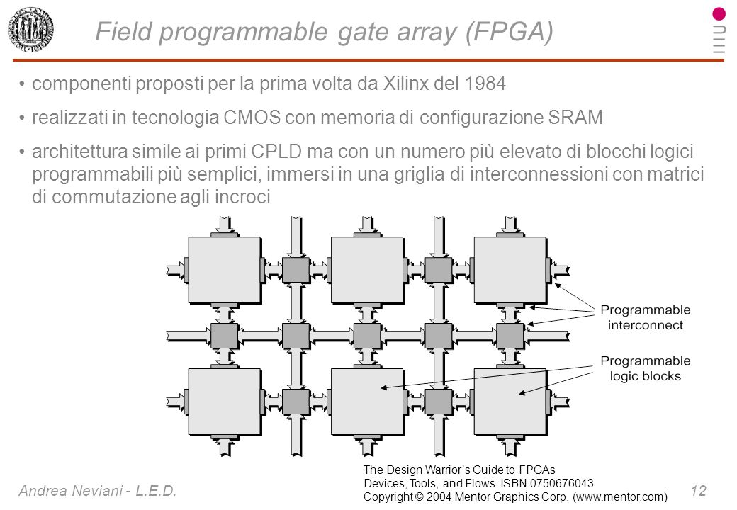 Field programmable gate array (FPGA)