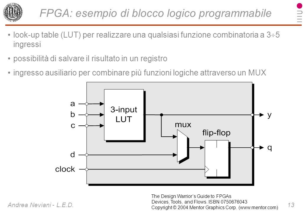 FPGA: esempio di blocco logico programmabile
