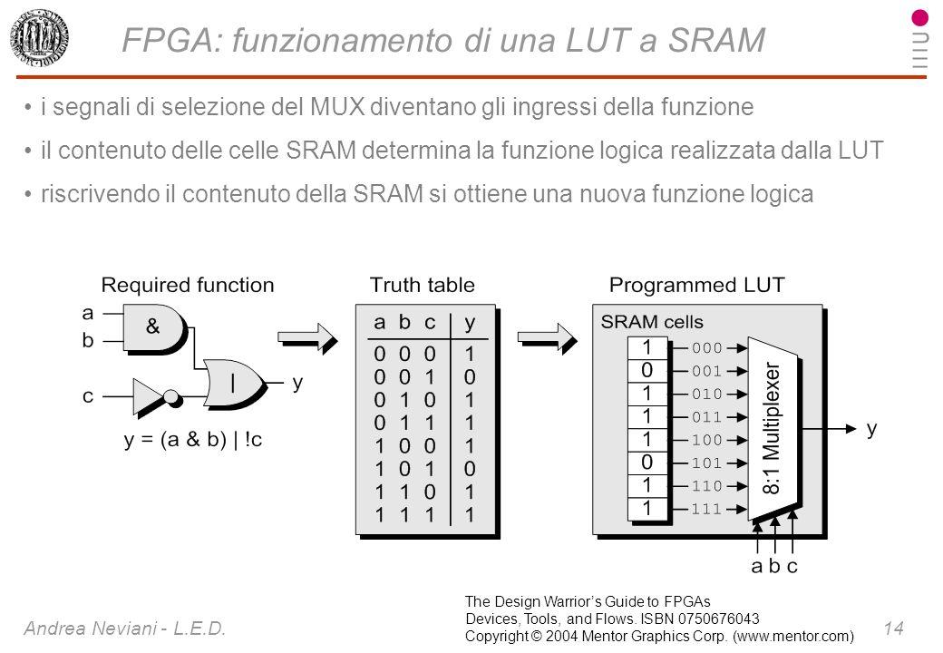 FPGA: funzionamento di una LUT a SRAM