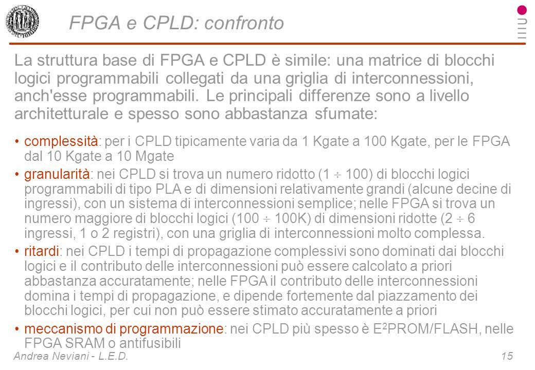 FPGA e CPLD: confronto
