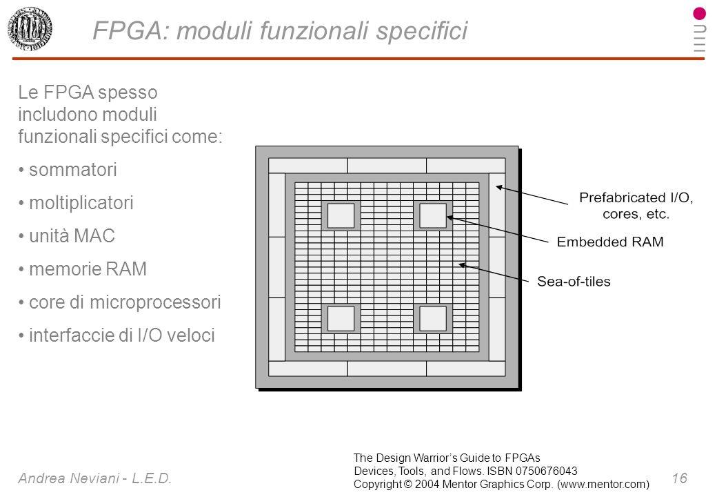 FPGA: moduli funzionali specifici