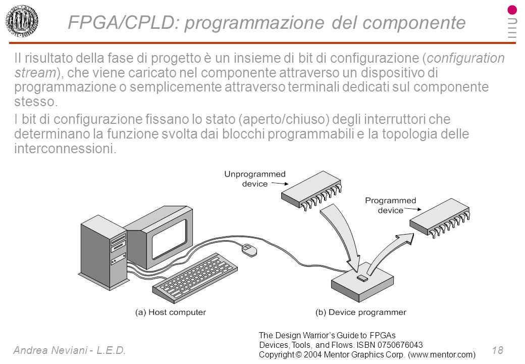FPGA/CPLD: programmazione del componente