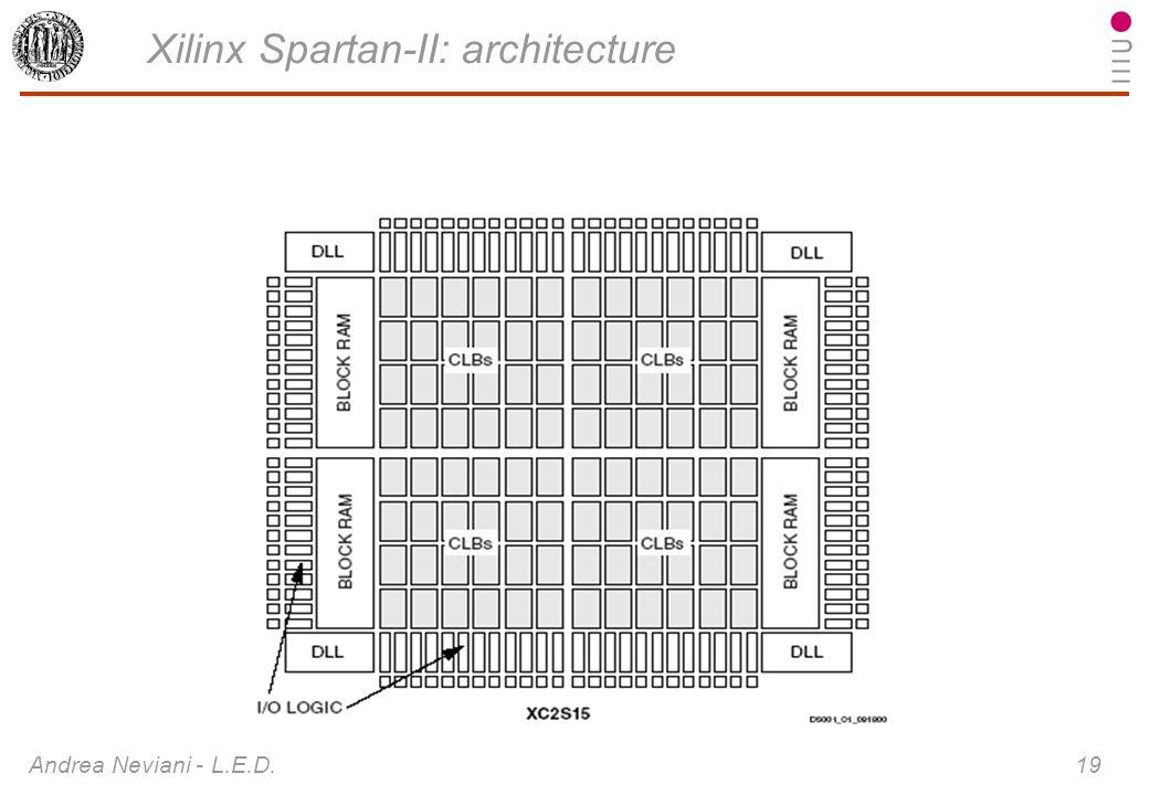 Xilinx Spartan-II: architecture