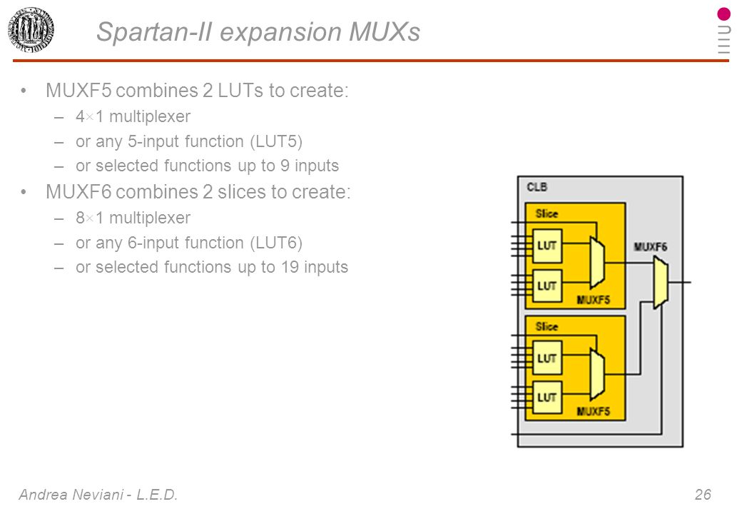 Spartan-II expansion MUXs
