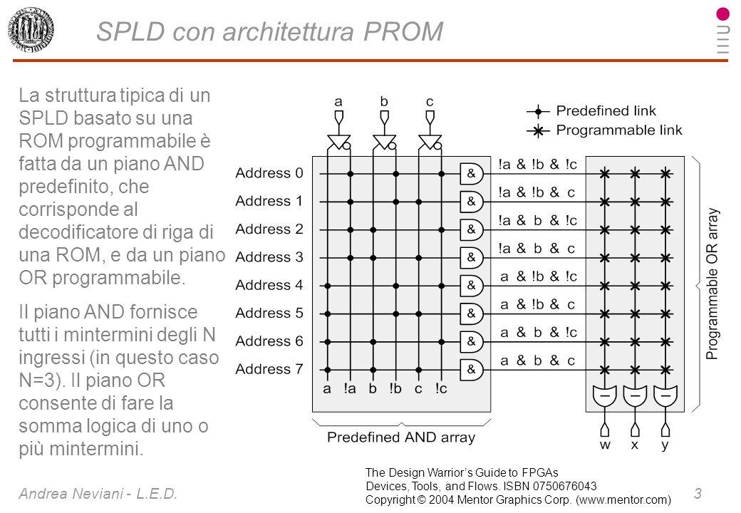 SPLD con architettura PROM