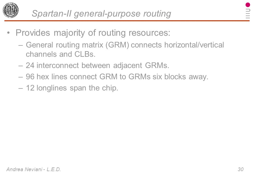 Spartan-II general-purpose routing