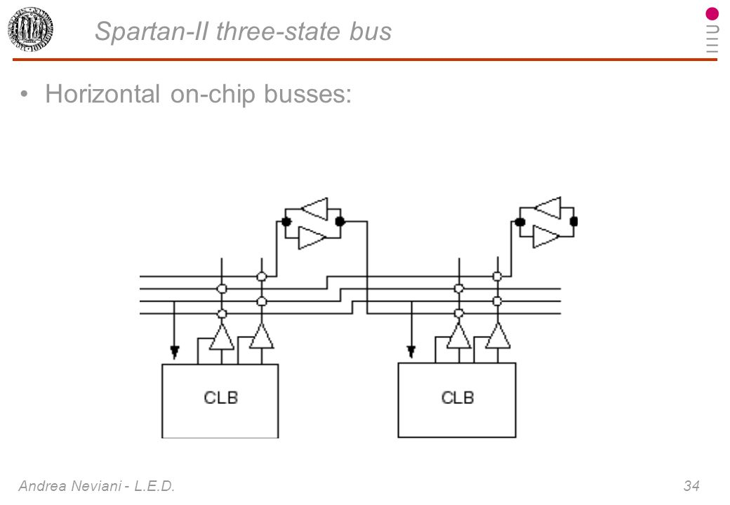 Spartan-II three-state bus