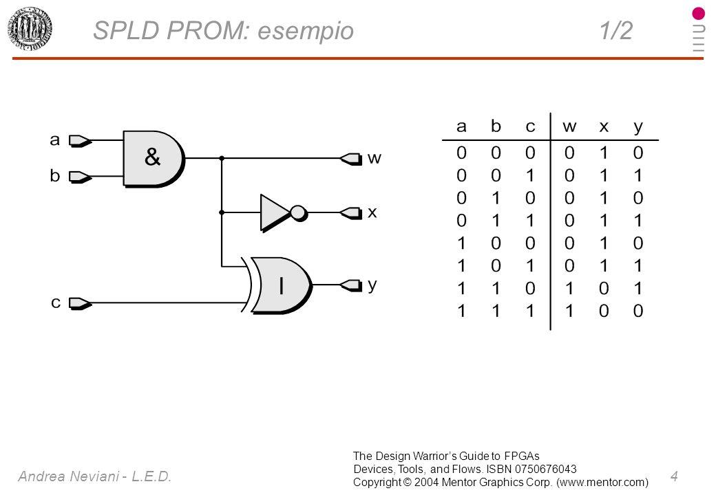 SPLD PROM: esempio 1/2