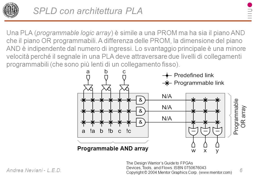 SPLD con architettura PLA