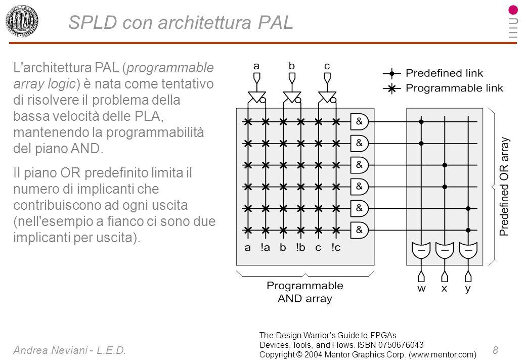 SPLD con architettura PAL