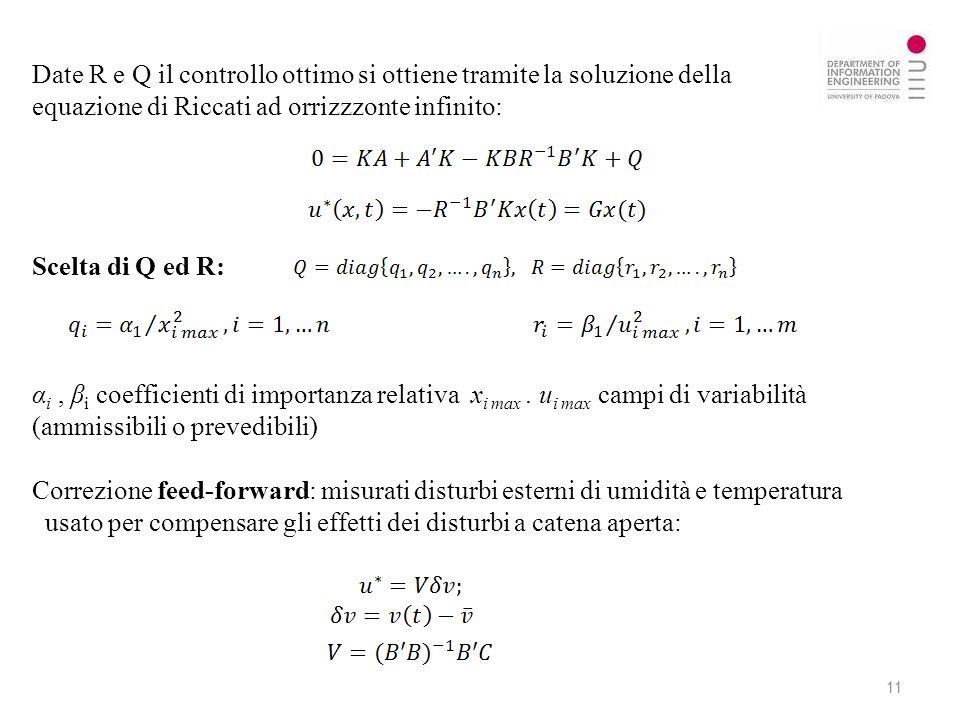 Date R e Q il controllo ottimo si ottiene tramite la soluzione della