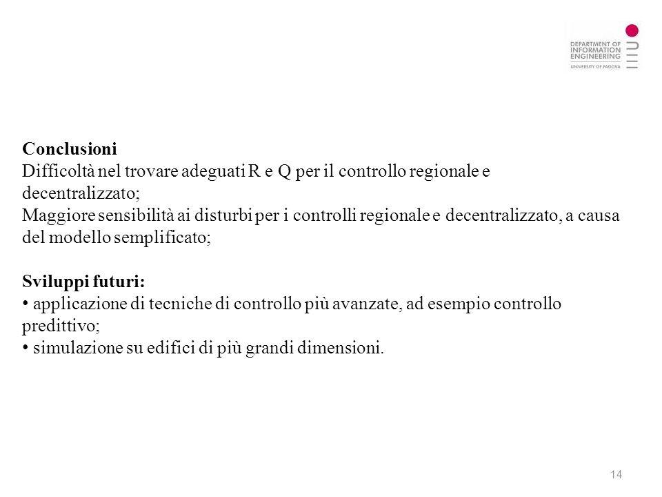Conclusioni Difficoltà nel trovare adeguati R e Q per il controllo regionale e. decentralizzato;