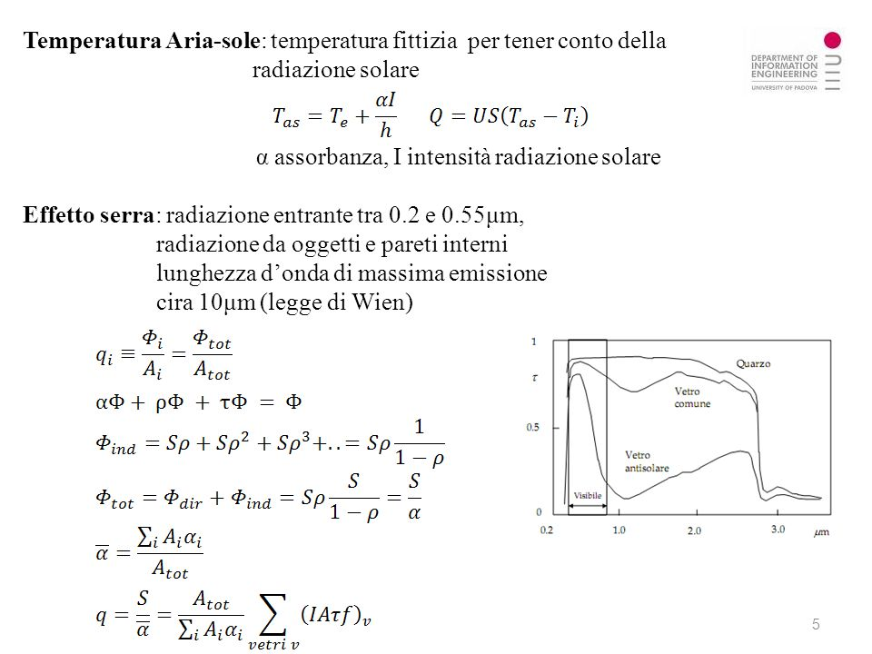 Temperatura Aria-sole: temperatura fittizia per tener conto della