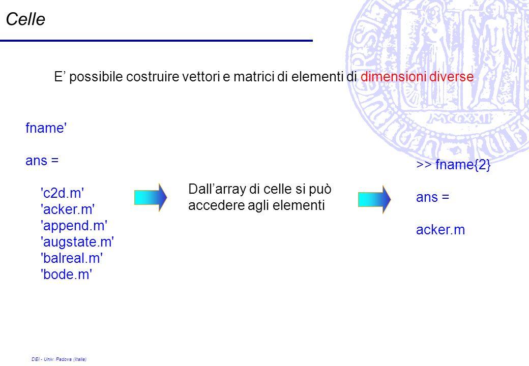 CelleE' possibile costruire vettori e matrici di elementi di dimensioni diverse. fname ans = c2d.m