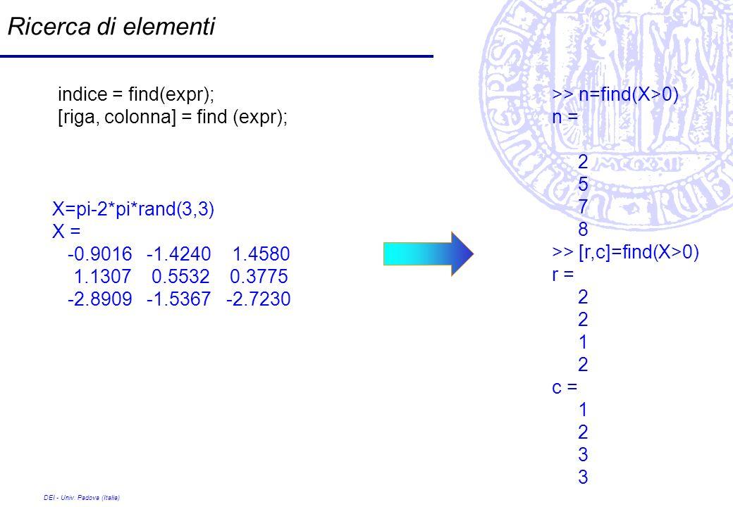 Ricerca di elementi indice = find(expr);