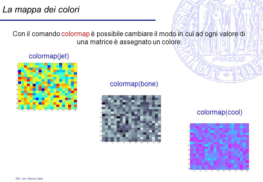 La mappa dei colori Con il comando colormap è possibile cambiare il modo in cui ad ogni valore di una matrice è assegnato un colore.
