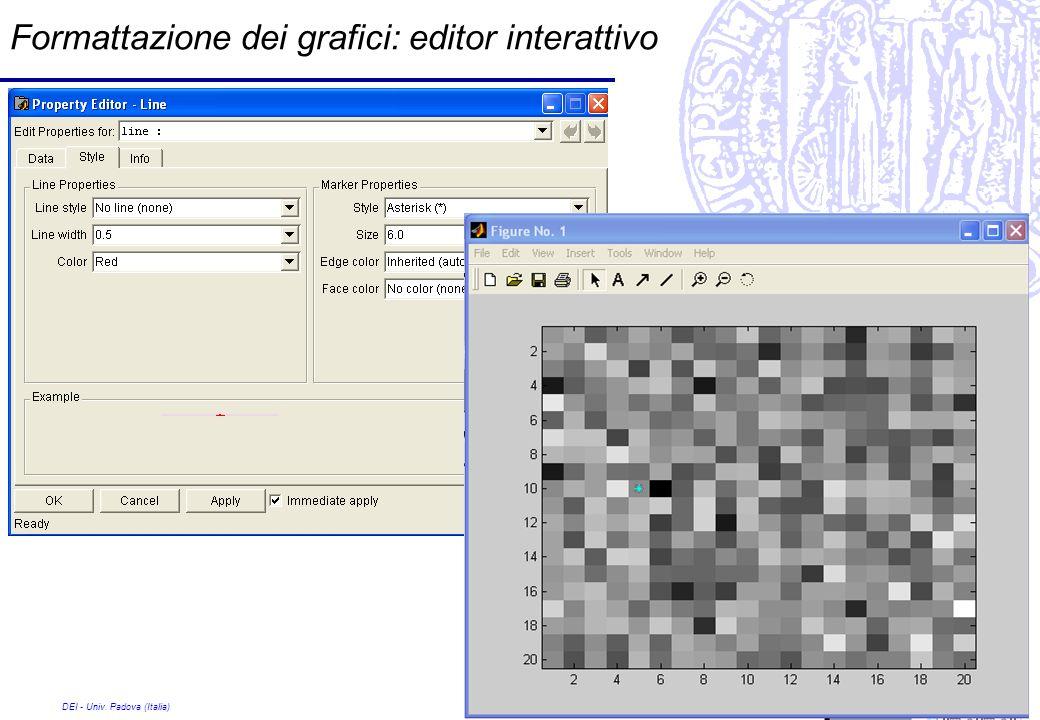 Formattazione dei grafici: editor interattivo