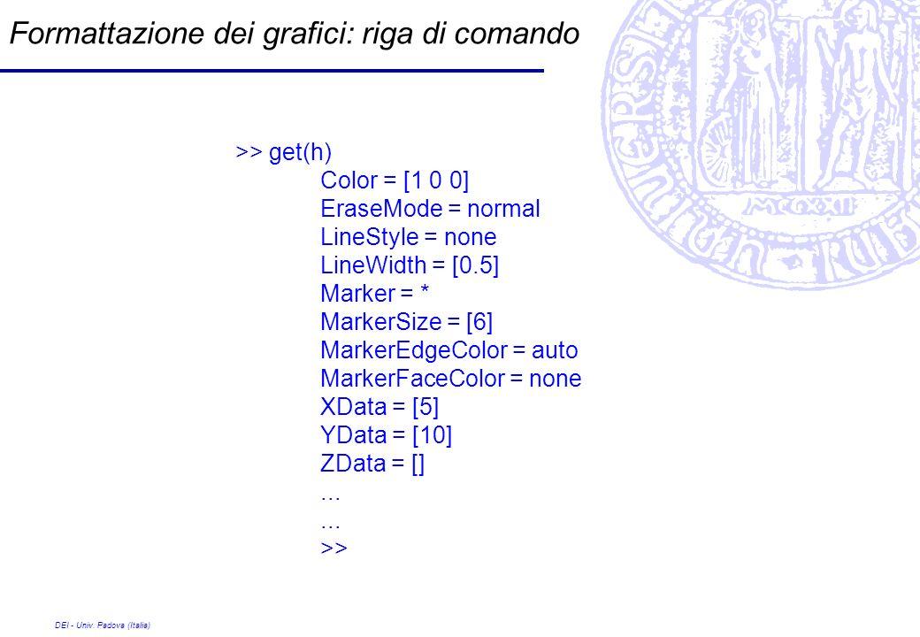 Formattazione dei grafici: riga di comando