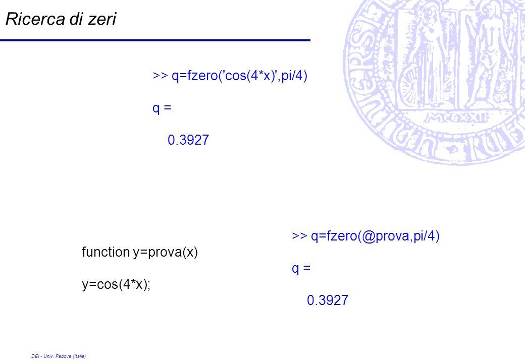 Ricerca di zeri >> q=fzero( cos(4*x) ,pi/4) q = 0.3927