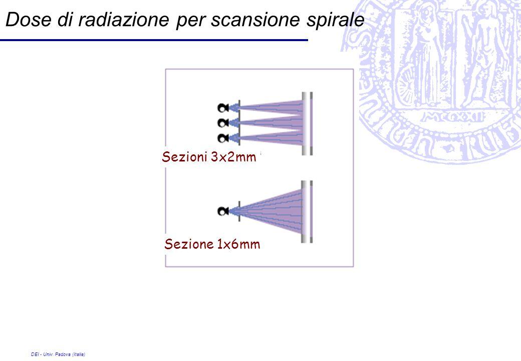 Dose di radiazione per scansione spirale