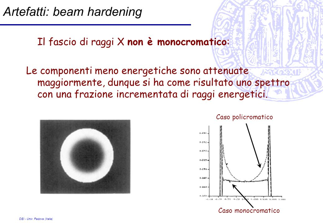 Artefatti: beam hardening