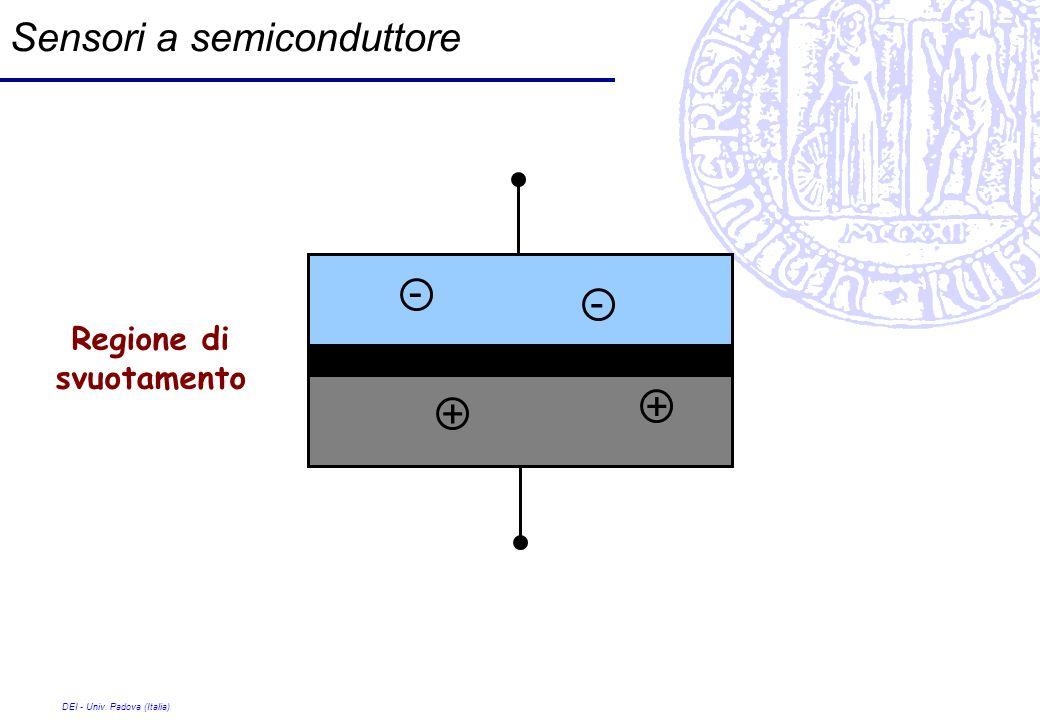 Sensori a semiconduttore