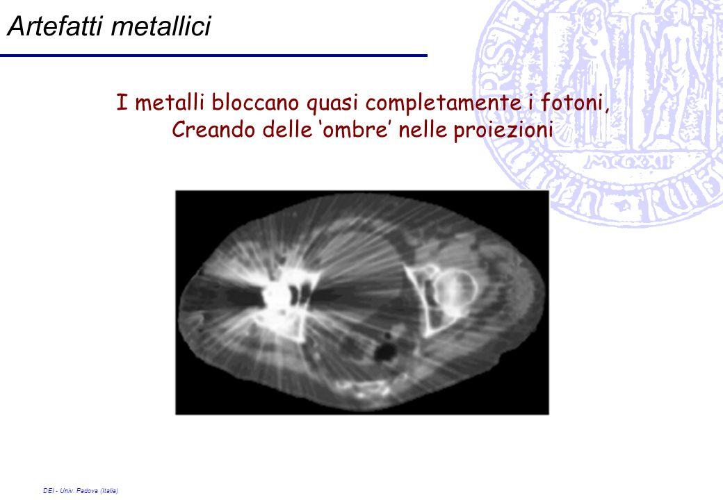 Artefatti metallici I metalli bloccano quasi completamente i fotoni,