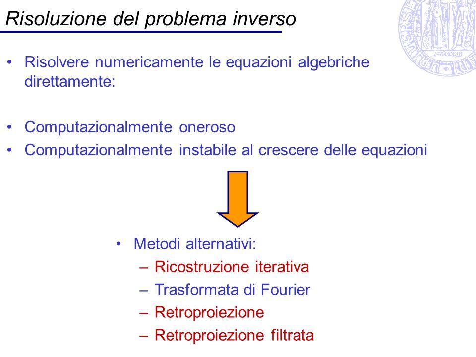 Risoluzione del problema inverso