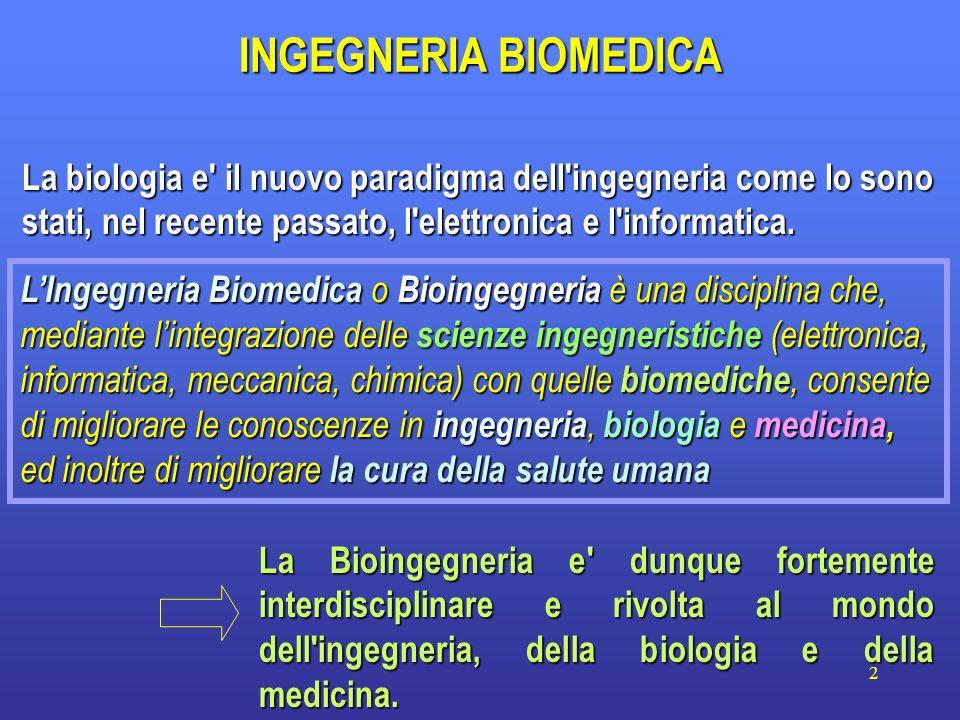 INGEGNERIA BIOMEDICA La biologia e il nuovo paradigma dell ingegneria come lo sono stati, nel recente passato, l elettronica e l informatica.