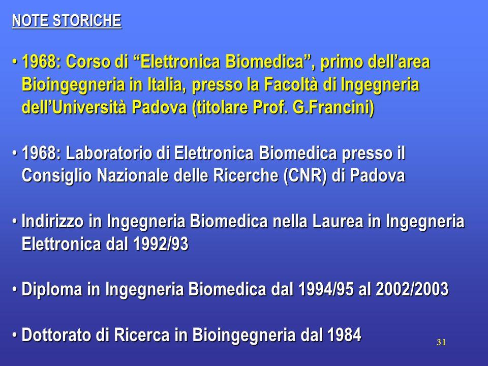 Diploma in Ingegneria Biomedica dal 1994/95 al 2002/2003