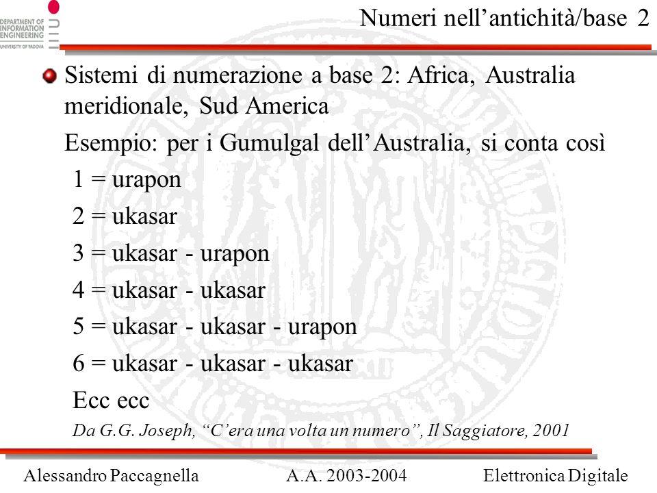 Numeri nell'antichità/base 2