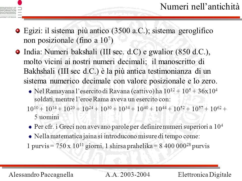 Numeri nell'antichità