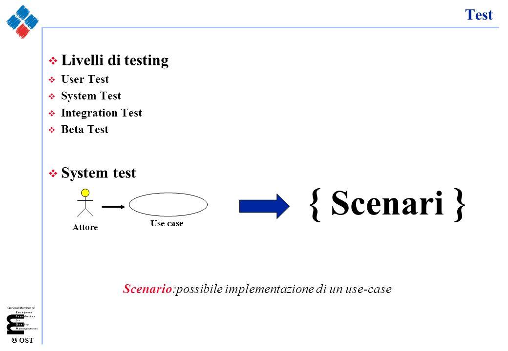 { Scenari } Test Livelli di testing System test