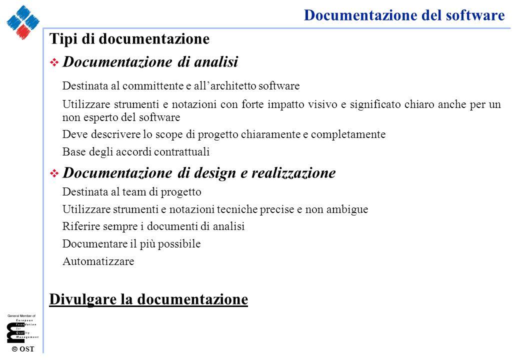 Documentazione del software